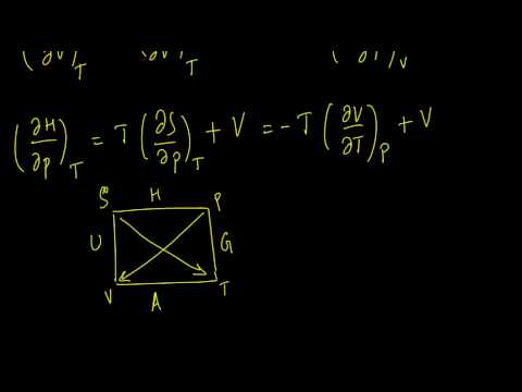 Thermodynamics Lecture 8, IIT Delhi: Maxwell Relations