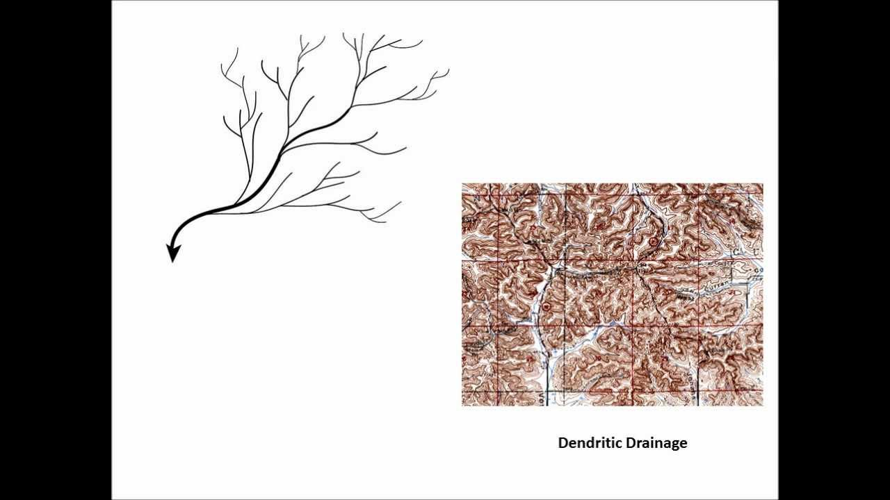 what is a drainage pattern