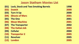 Jason Statham Movies List