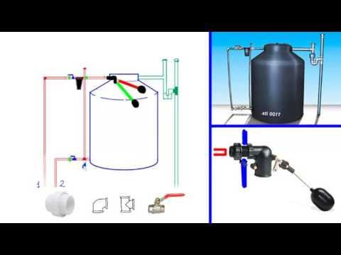 Como instalar un tanque de agua tipo tinaco youtube for Como fabricar tanques de agua para rusticos