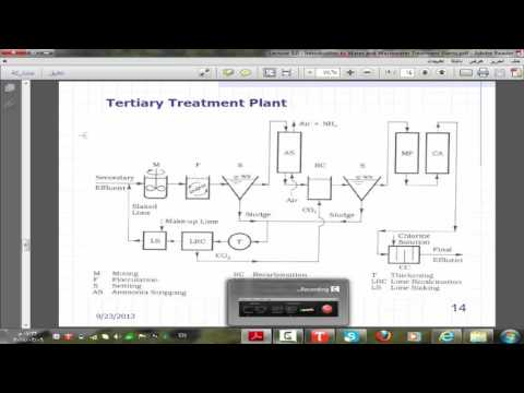 Waste water treatment plant  & waste water collection system
