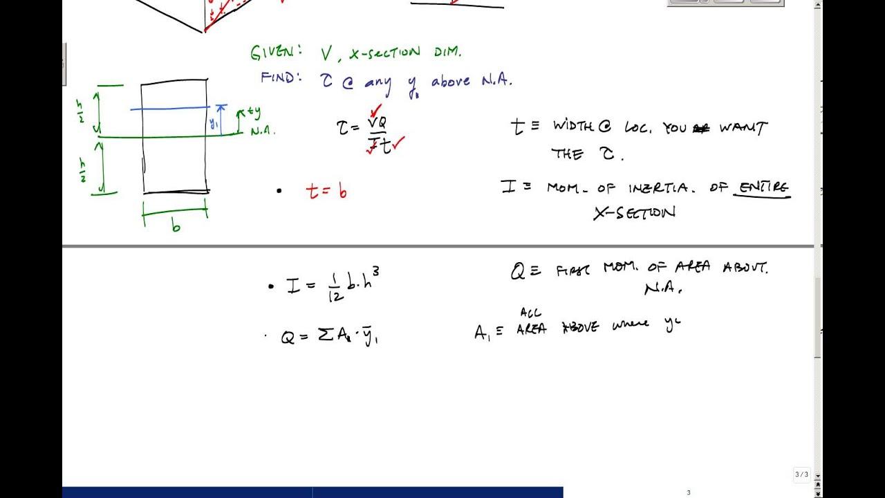 shear force formula. shear force formula s
