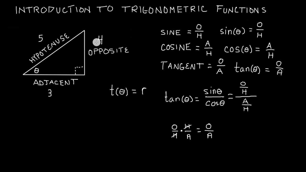 Evaluating Sine Cosine And Tangent Of Pi2: Introduction To Trigonometric Functions -- Sine Cosine And