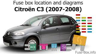 Fuse box location and diagrams: Citroen C3 (2007-2008) - YouTube | Citroen C3 Fuse Box Removal |  | YouTube