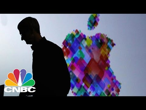 Apple Stock Rally: The Technical Case | Trading Nation | CNBC