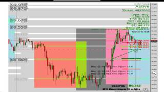 [Forex Training] AP Twitter Hack; U.S. Yen & Crosses