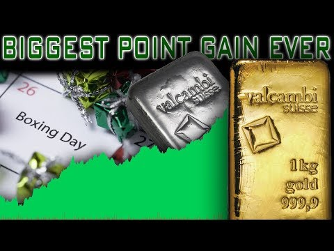 Biggest Stock Market Rally Ever! Silver Over $15, Gold Tepid!