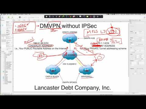 FALL 2016 - CTS265 - CCNP ROUTE - DMVPN & Overlay Technology Introduction - Week #1