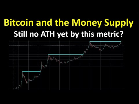 bitcoin-and-the-money-supply