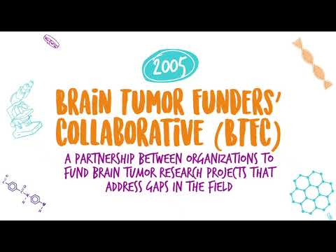 American Brain Tumor Association, 45 Years Of Research