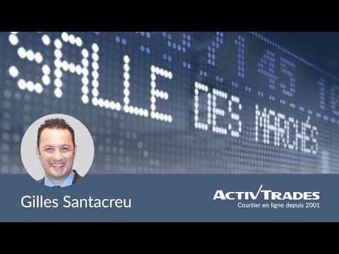 Session de Trading Live sur le BitCoin avec Gilles Santacreu