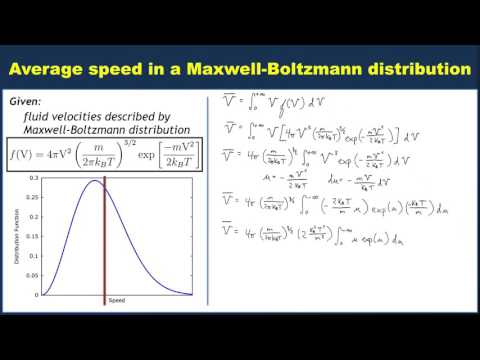 The average particle speed in a Maxwell-Boltzmann distribution