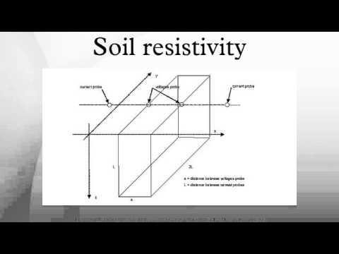 Soil resistivity youtube for Soil resistivity