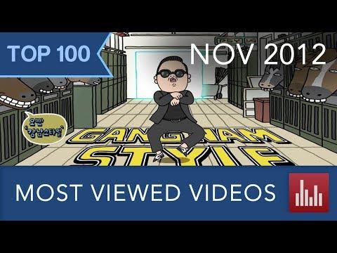 Top 100 Most Viewed YouTube Videos (Nov. 2012) [BABY DETHRONED]