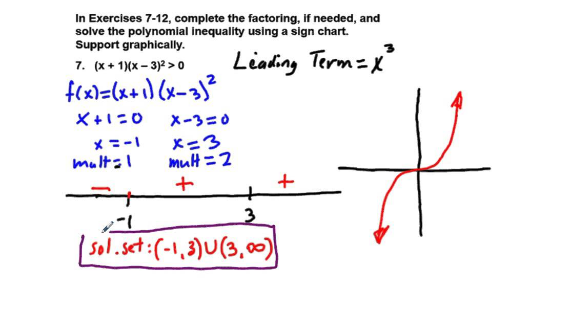 Precalculus Chapter 28 Exercises 7 12 Solve Polynomial Inequalities