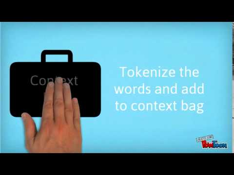 Presentation on Word Sense Disambiguation Algorithm
