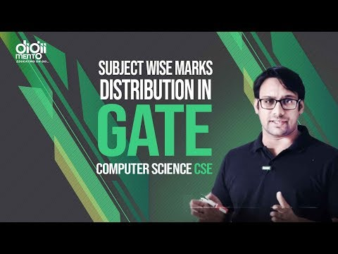 Subject wise Marks Distribution in GATE Computer Science CSE