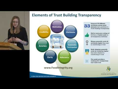 ILSI NA: CNS: Trust Building through the Art of Values-Based Science Communication (Roxi Beck)