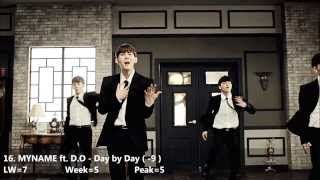 K-Pop CountDown Top 30 November 2013 (Week 2) [63]