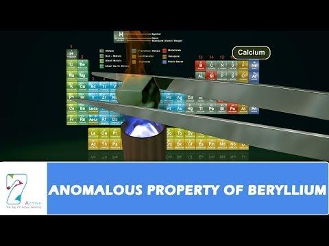 ANOMALOUS PROPERTY OF BERYLLIUM PART 02
