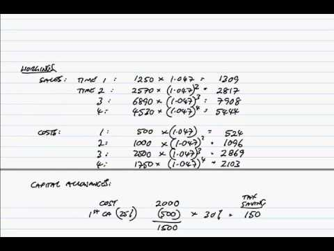 F9 December 2013 Question 1 NPV calculations