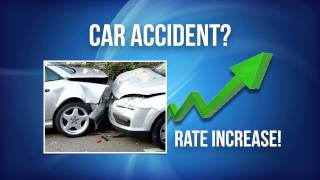 Free Car Insurance Quotes - Find Cheap Auto Insurance Rates Online
