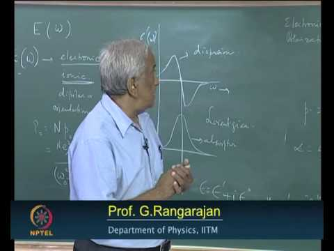 Mod-01 Lec-17 Dispersion and Absorption of Electromagnetic Waves in