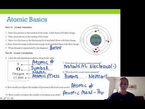 Atomic Basics YouTube