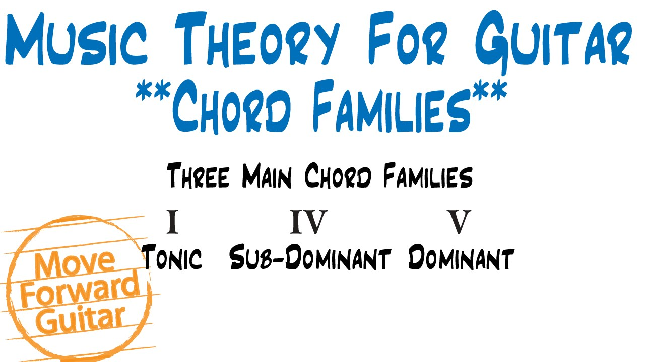 Music Theory For Guitar Chord Families Youtube