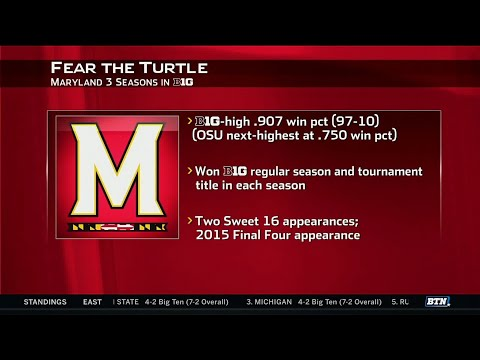 Brenda Frese Previews Maryland Basketball in 2017-2018