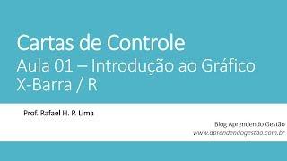 Cartas de Controle (Aula 1) - Introdução ao Gráfico X-Barra / R