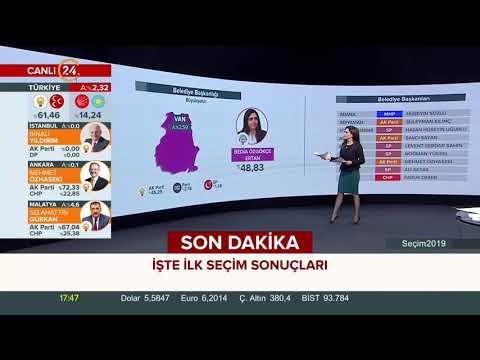 Yerel Seçimin Ilk Sonuçları 24 TV'de! Hangi Ilde Kim önde? #Seçim2019