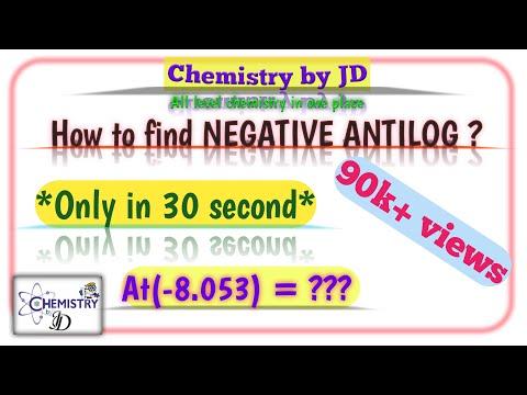 Table pdf file antilog