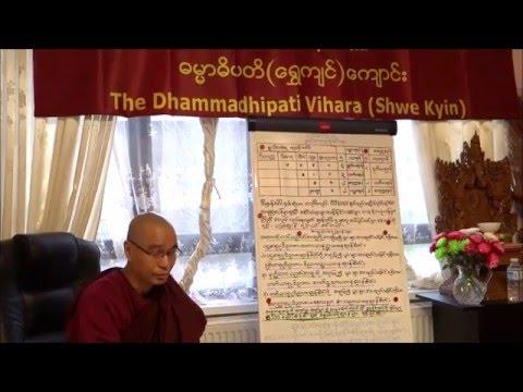 Ashin Adicca - Visuddhimagga Lecture - Day 3