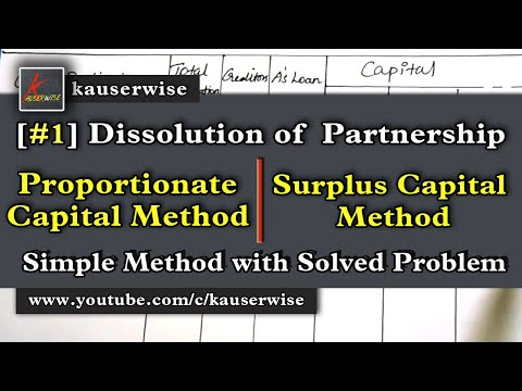 Dissolution of Partnership - Proportionate Capital Method - Surplus Capital Method :-kauserwise