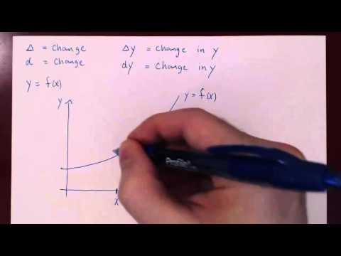 Differentials - Definition