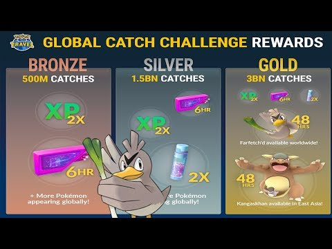 Download Youtube: POKEMON GO GLOBAL CATCH CHALLENGE! WILL WE GET FARFETCH'D UNLOCKED!