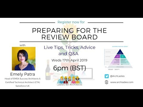 Preparing For The Review Board Q A With Emely Patra Youtube
