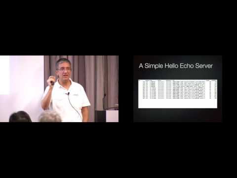 CON1662   HTTP 2.0:   What Do I Need to Know?