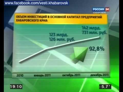 Вести-Хабаровск. Больше вложений!