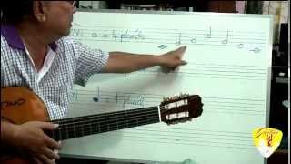 HƯỚNG DẪN TẬP GUITAR (cho người mới bắt đầu)_Bài 5.3: Học về nhịp (tiếp)