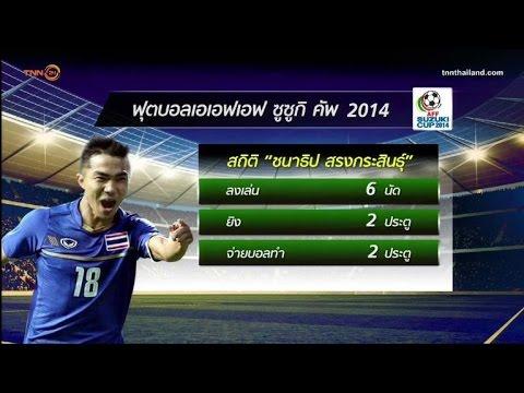 """ชนาธิป สรงกระสินธุ์ """"เมสซี่ เจ"""" ดาวเด่นทีมชาติไทย"""