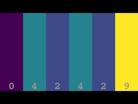 Numbers from 0 to 100,000 with colors