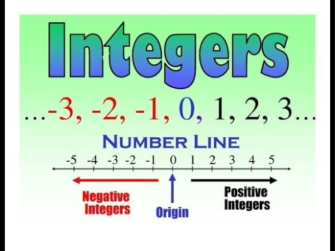 The Integers Song