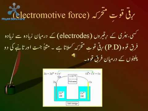 current, voltage,emf matricin urdu
