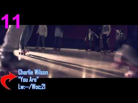Billboard Bubbling Under Hot 100(top 25) April 2, 2011