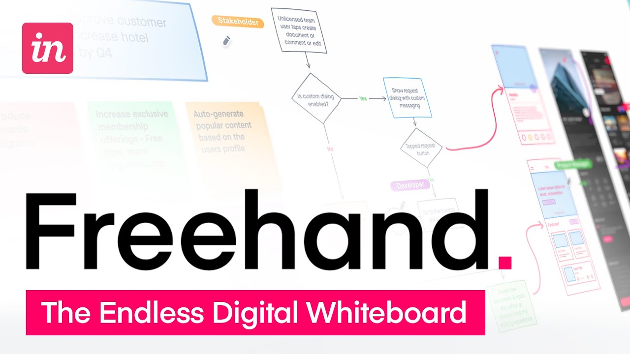 InVision Freehand, the endless digital whiteboard