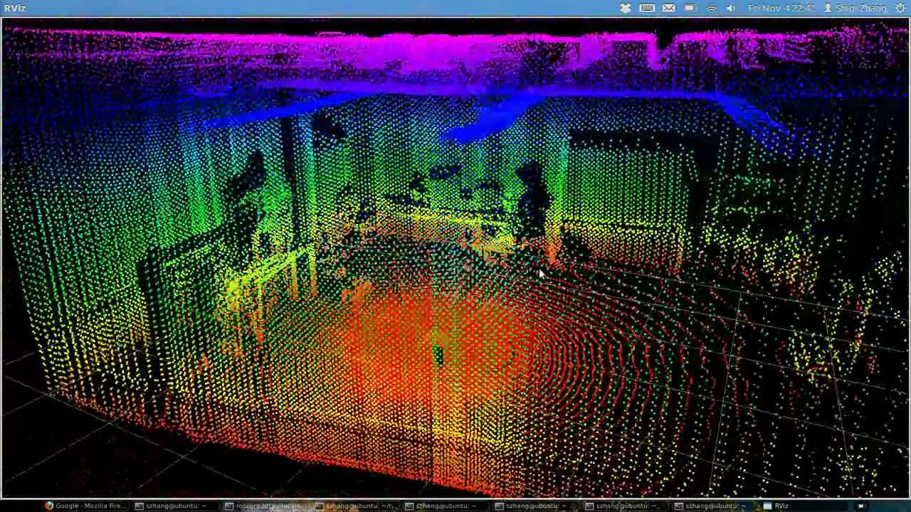 3d Point Cloud From A Vertically Mounted Laser Range
