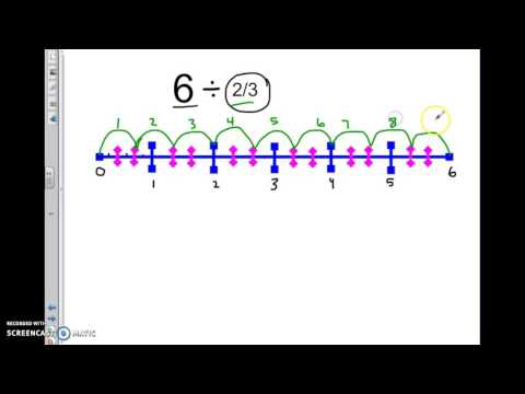 Dividing whole numbers by fractions using a number line