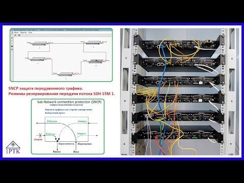 SNCP защита передаваемого трафика. Режимы резервирования передачи потока SDH STM 1.